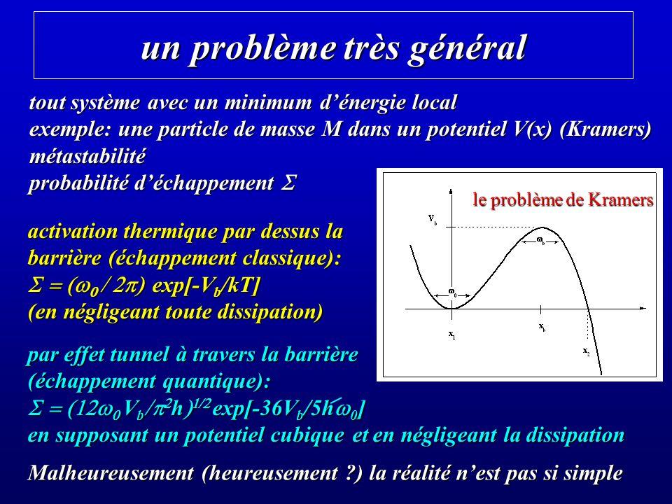 un problème très général tout système avec un minimum dénergie local exemple: une particle de masse M dans un potentiel V(x) (Kramers) métastabilité probabilité déchappement probabilité déchappement le problème de Kramers activation thermique par dessus la barrière (échappement classique): exp[-V b /kT] exp[-V b /kT] (en négligeant toute dissipation) par effet tunnel à travers la barrière (échappement quantique): V b h exp[-36V b /5h 0 ] V b h exp[-36V b /5h 0 ] en supposant un potentiel cubique et en négligeant la dissipation Malheureusement (heureusement ?) la réalité nest pas si simple
