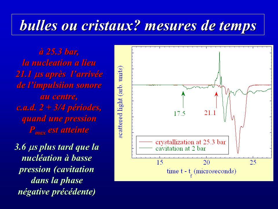 bulles ou cristaux? mesures de temps à 25.3 bar, la nucleation a lieu 21.1 s après larrivée de limpulsiion sonore au centre, c.a.d. 2 + 3/4 périodes,