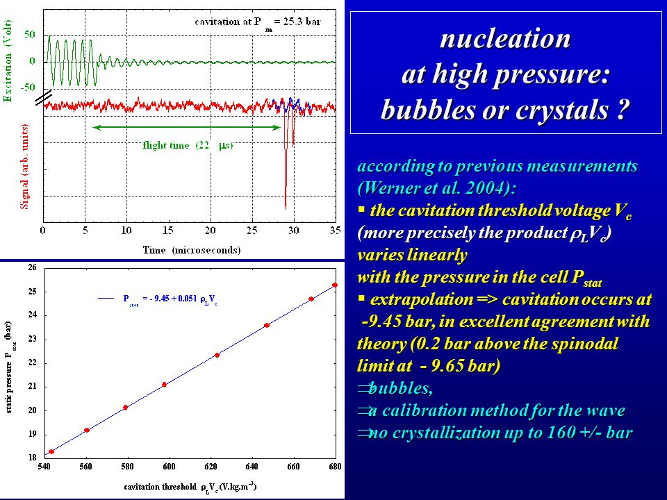 nucleation at high pressure: bubbles or crystals .
