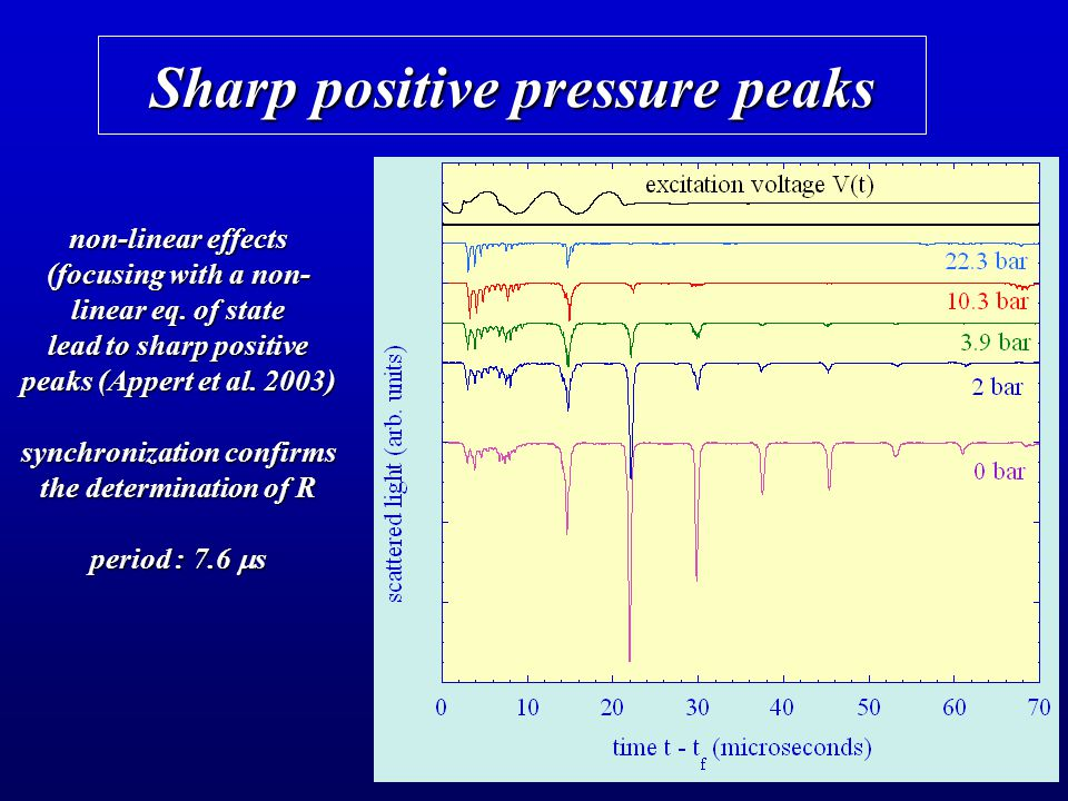 Sharp positive pressure peaks non-linear effects (focusing with a non- linear eq. of state lead to sharp positive peaks (Appert et al. 2003) synchroni