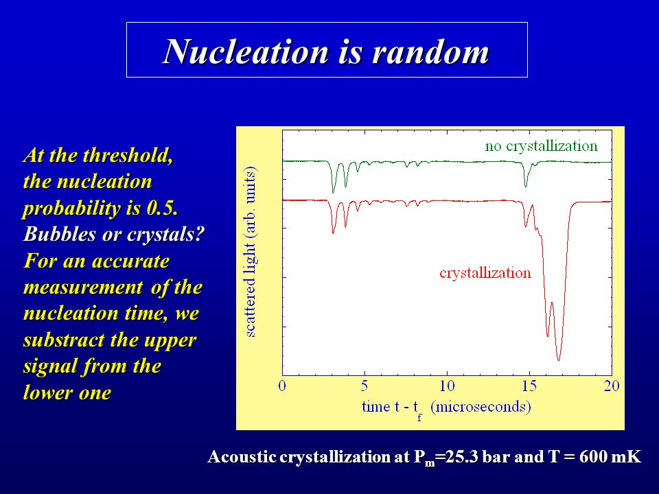 Nucleation is random At the threshold, the nucleation probability is 0.5.