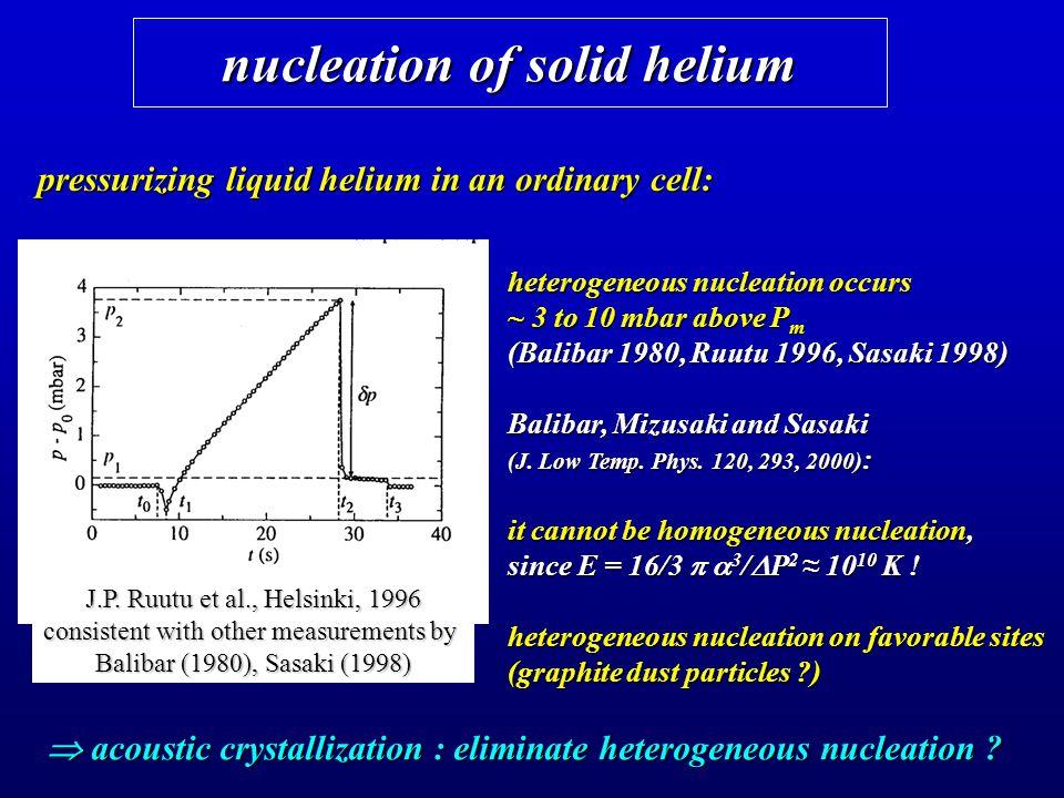 nucleation of solid helium heterogeneous nucleation occurs ~ 3 to 10 mbar above P m (Balibar 1980, Ruutu 1996, Sasaki 1998) Balibar, Mizusaki and Sasa