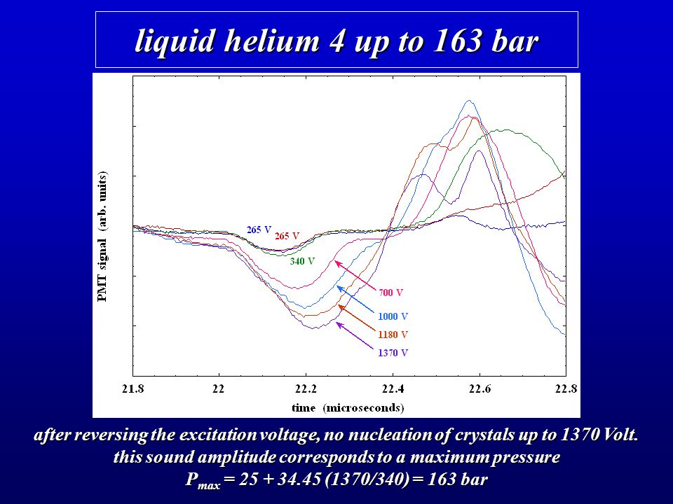 liquid helium 4 up to 163 bar after reversing the excitation voltage, no nucleation of crystals up to 1370 Volt.