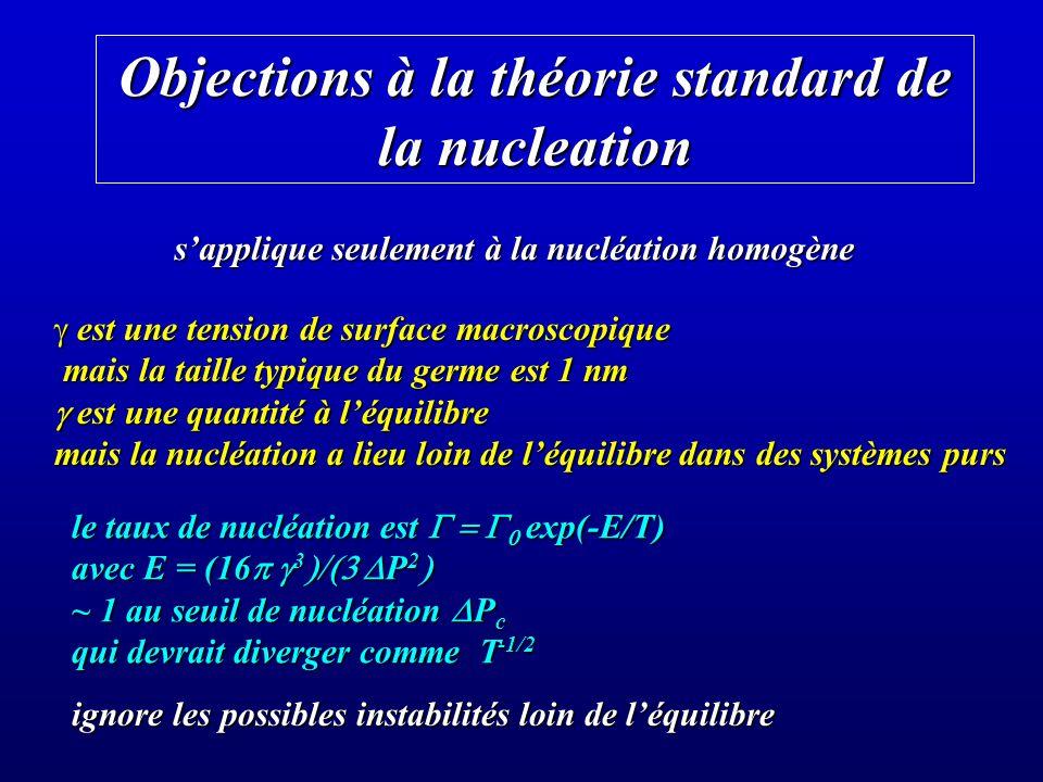 Objections à la théorie standard de la nucleation est une tension de surface macroscopique est une tension de surface macroscopique mais la taille typ