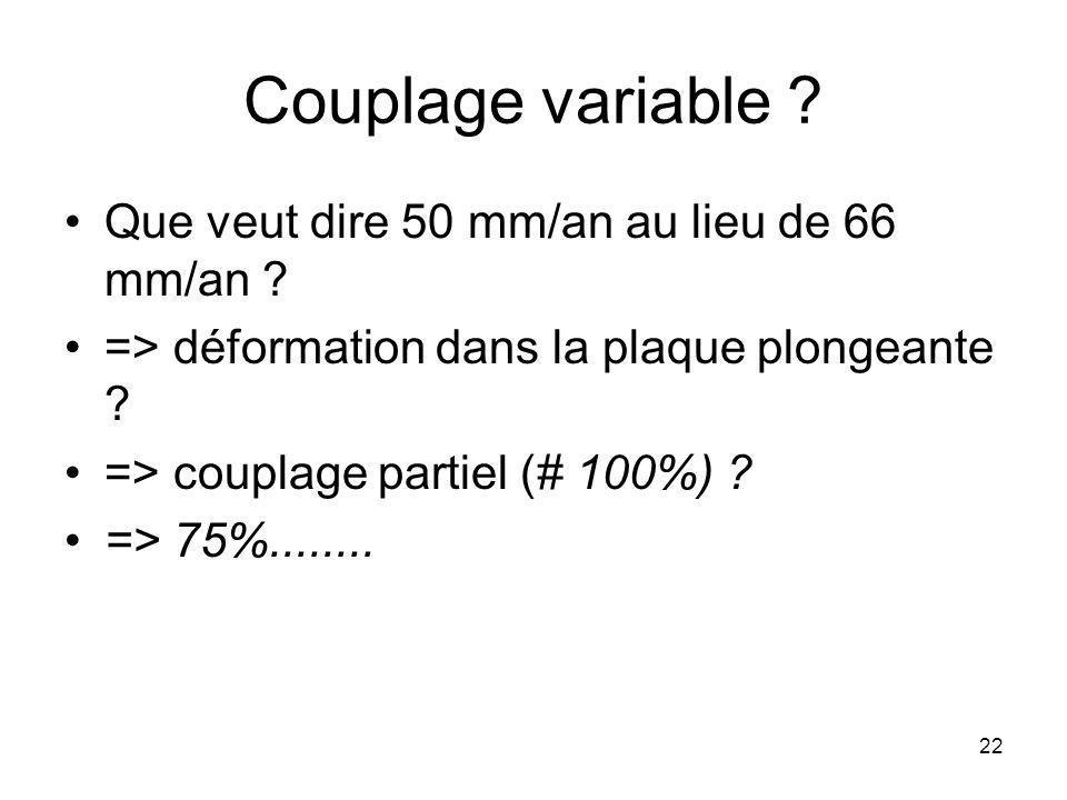 22 Couplage variable .Que veut dire 50 mm/an au lieu de 66 mm/an .
