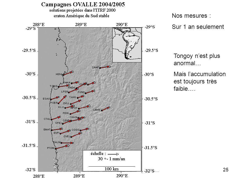 25 Nos mesures : Sur 1 an seulement Tongoy nest plus anormal… Mais laccumulation est toujours très faible….