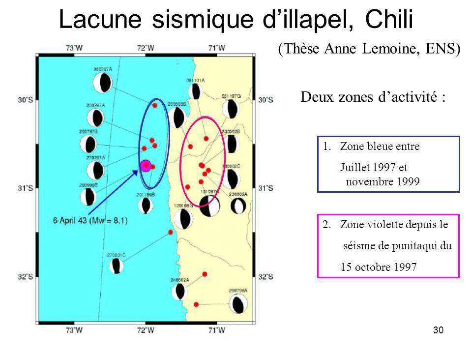 30 Lacune sismique dillapel, Chili Deux zones dactivité : 2.