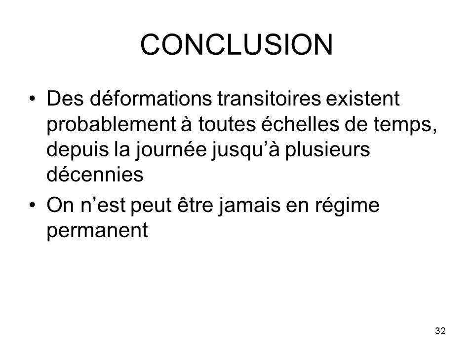 32 CONCLUSION Des déformations transitoires existent probablement à toutes échelles de temps, depuis la journée jusquà plusieurs décennies On nest peut être jamais en régime permanent