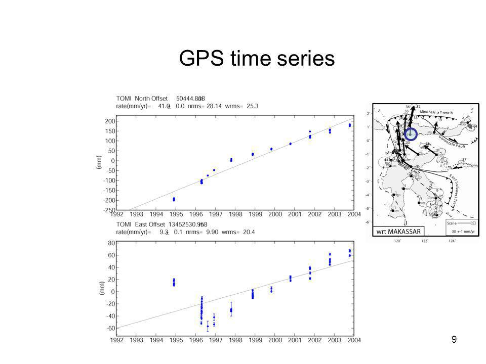 9 GPS time series