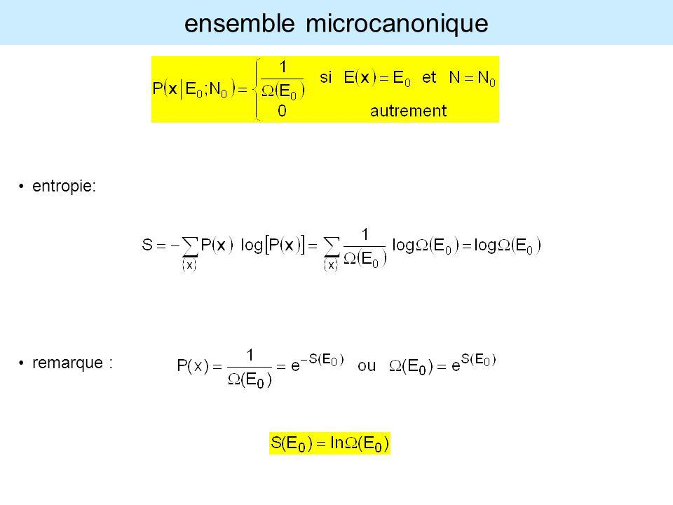 ensemble microcanonique entropie: remarque :