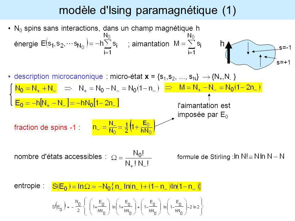 modèle d'Ising paramagnétique (1) N 0 spins sans interactions, dans un champ magnétique h énergie ; aimantation description microcanonique : micro-éta