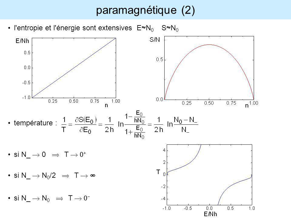 paramagnétique (2) l'entropie et l'énergie sont extensives E N 0 S N 0 température : si N_ 0 T si N_ N 0 /2 T si N_ N 0 T