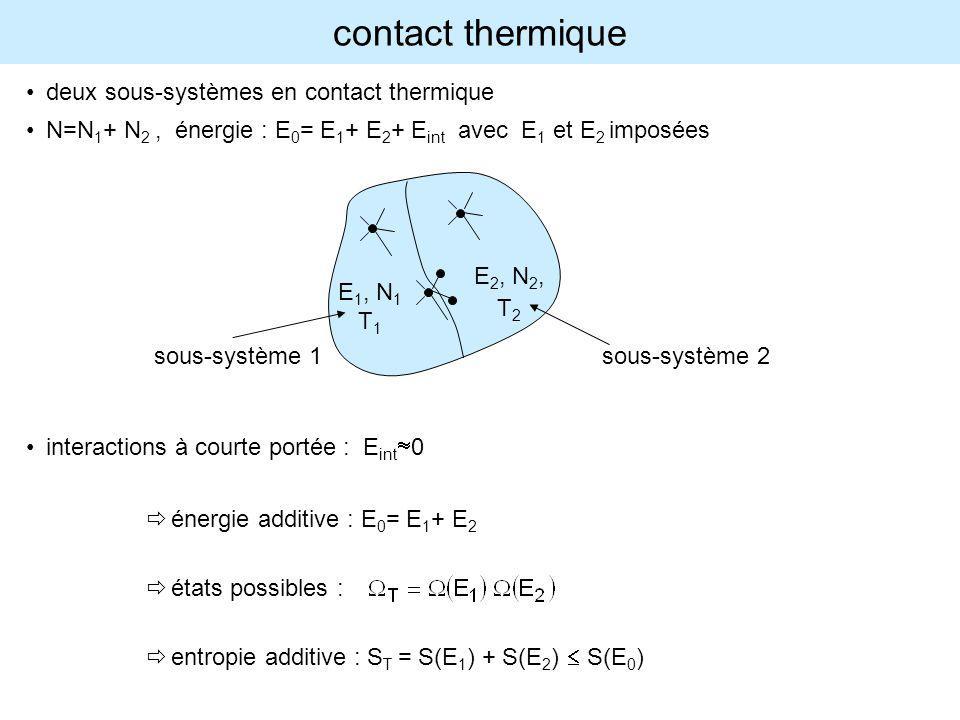 contact thermique deux sous-systèmes en contact thermique N=N 1 + N 2, énergie : E 0 = E 1 + E 2 + E int avec E 1 et E 2 imposées interactions à court