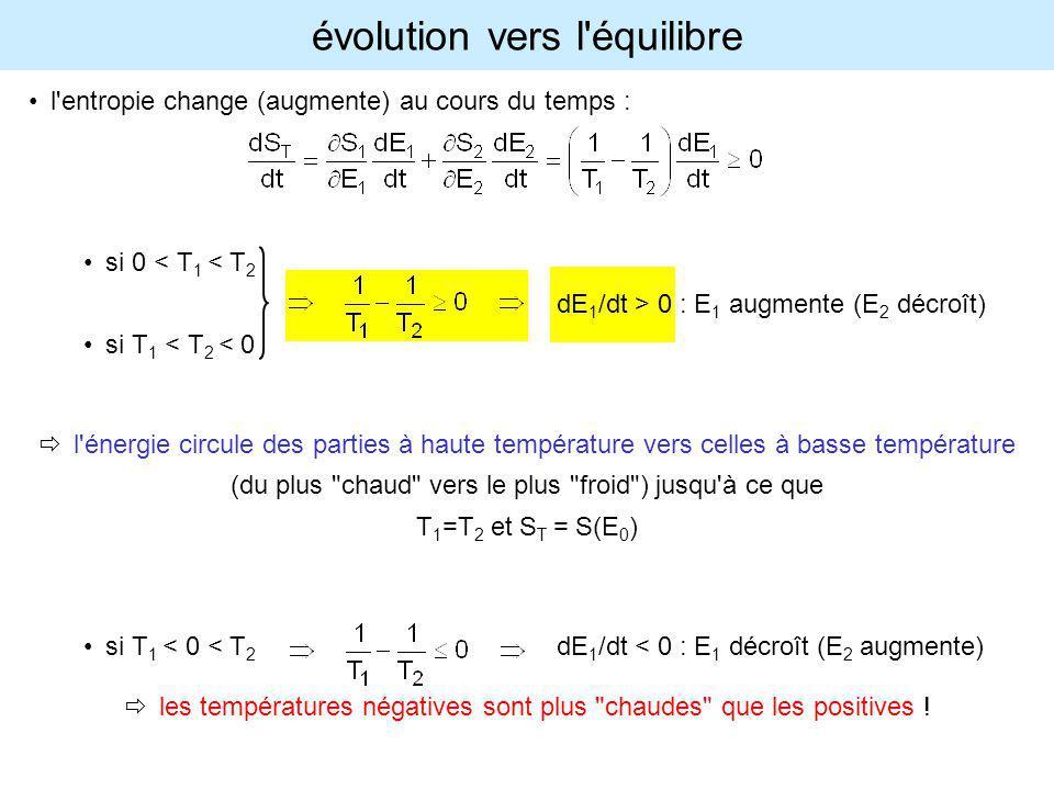l'entropie change (augmente) au cours du temps : si 0 < T 1 < T 2 dE 1 /dt > 0 : E 1 augmente (E 2 décroît) si T 1 < T 2 < 0 l'énergie circule des par
