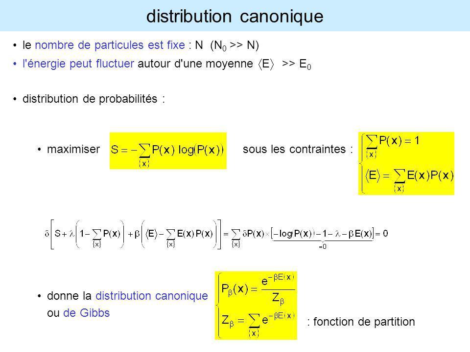 distribution canonique le nombre de particules est fixe : N (N 0 >> N) l'énergie peut fluctuer autour d'une moyenne E >> E 0 distribution de probabili
