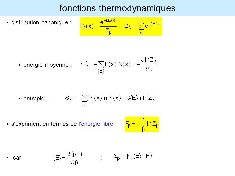 fonctions thermodynamiques distribution canonique : énergie moyenne : entropie : s'expriment en termes de l'énergie libre : car;