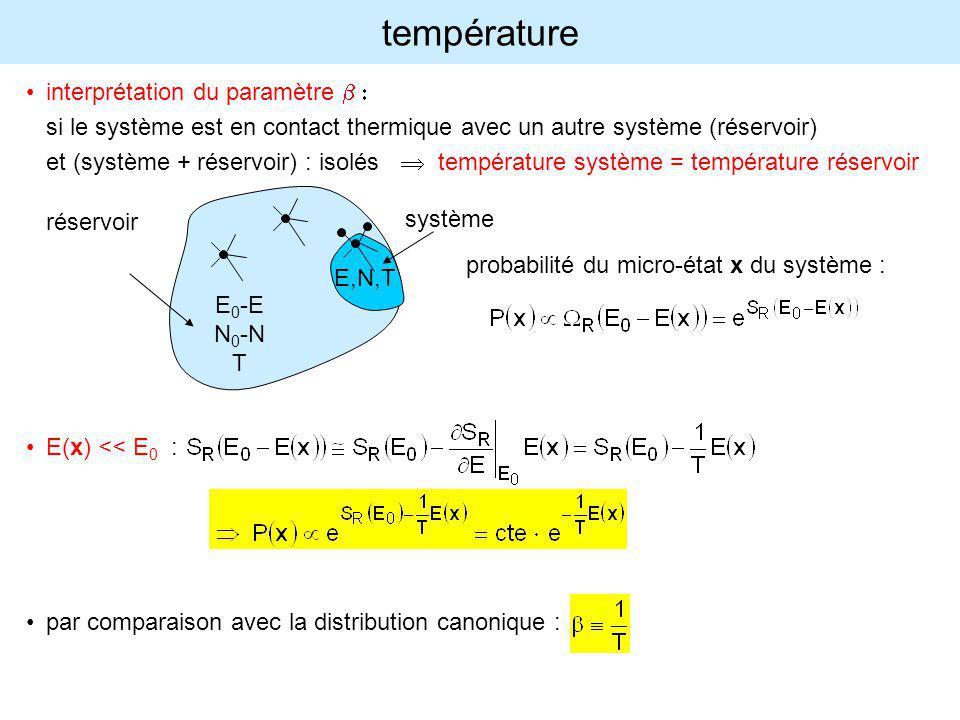 interprétation du paramètre si le système est en contact thermique avec un autre système (réservoir) et (système + réservoir) : isolés température sys