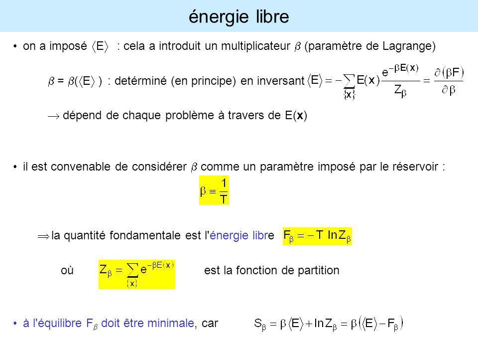 énergie libre on a imposé E : cela a introduit un multiplicateur (paramètre de Lagrange) = ( E ) : detérminé (en principe) en inversant dépend de chaq