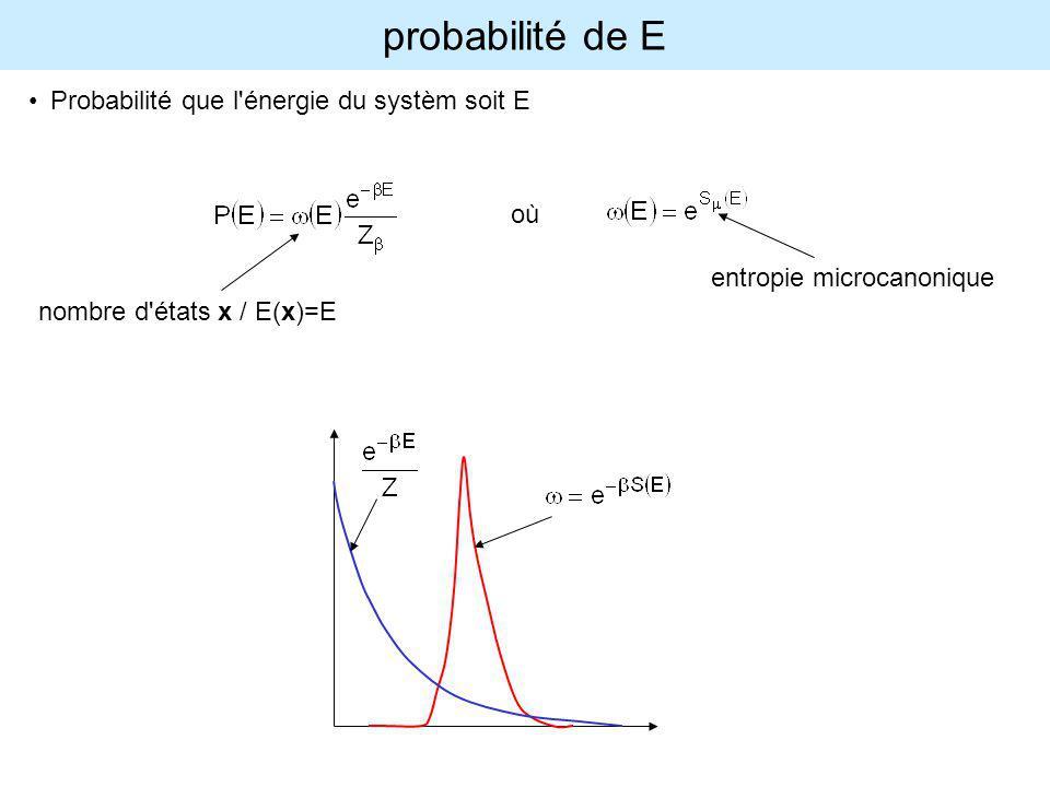 probabilité de E Probabilité que l'énergie du systèm soit E où nombre d'états x / E(x)=E entropie microcanonique