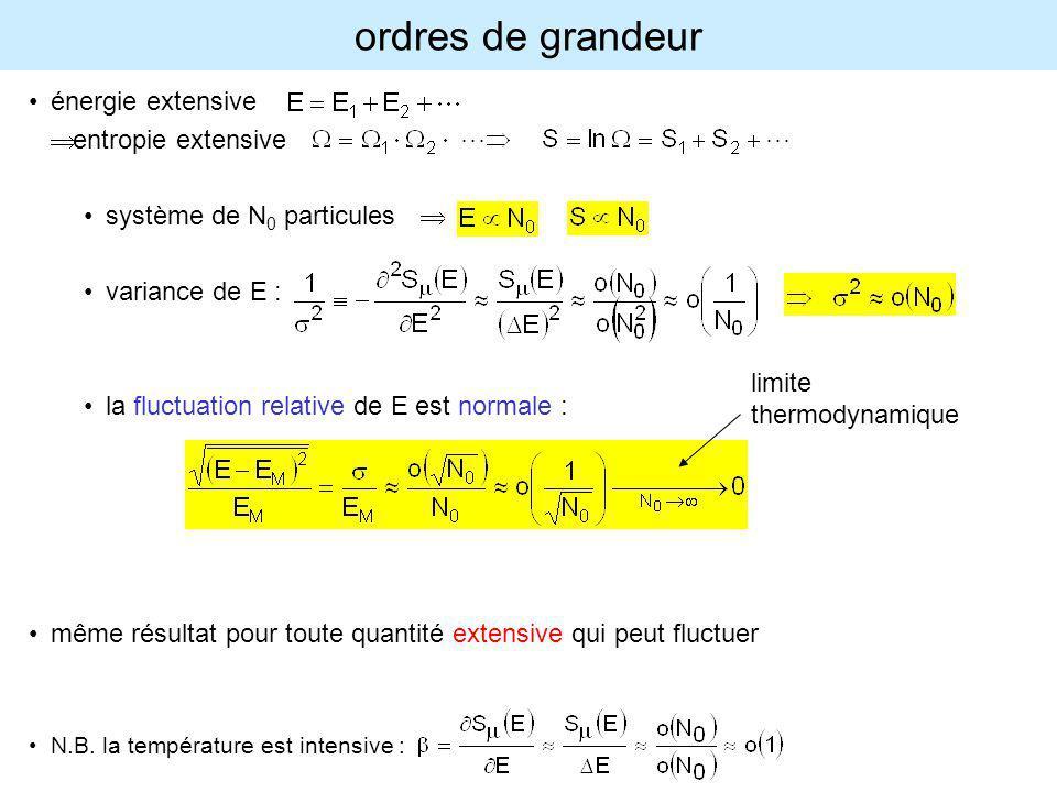 ordres de grandeur énergie extensive entropie extensive système de N 0 particules variance de E : la fluctuation relative de E est normale : même résu