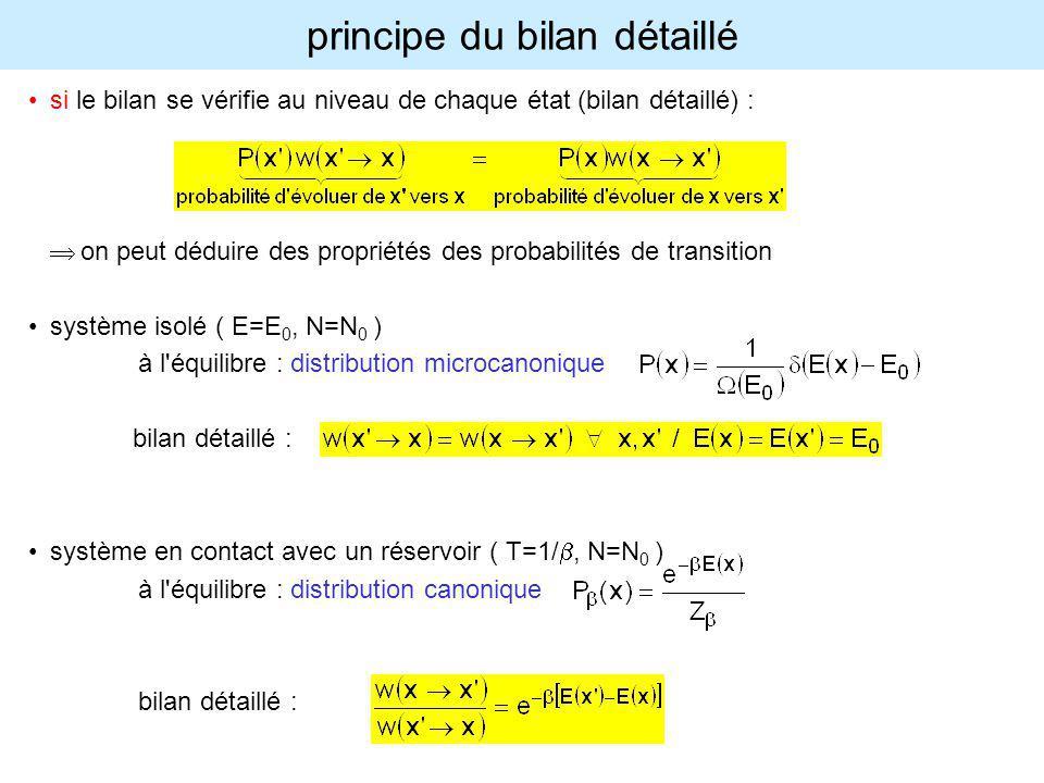 principe du bilan détaillé si le bilan se vérifie au niveau de chaque état (bilan détaillé) : on peut déduire des propriétés des probabilités de trans