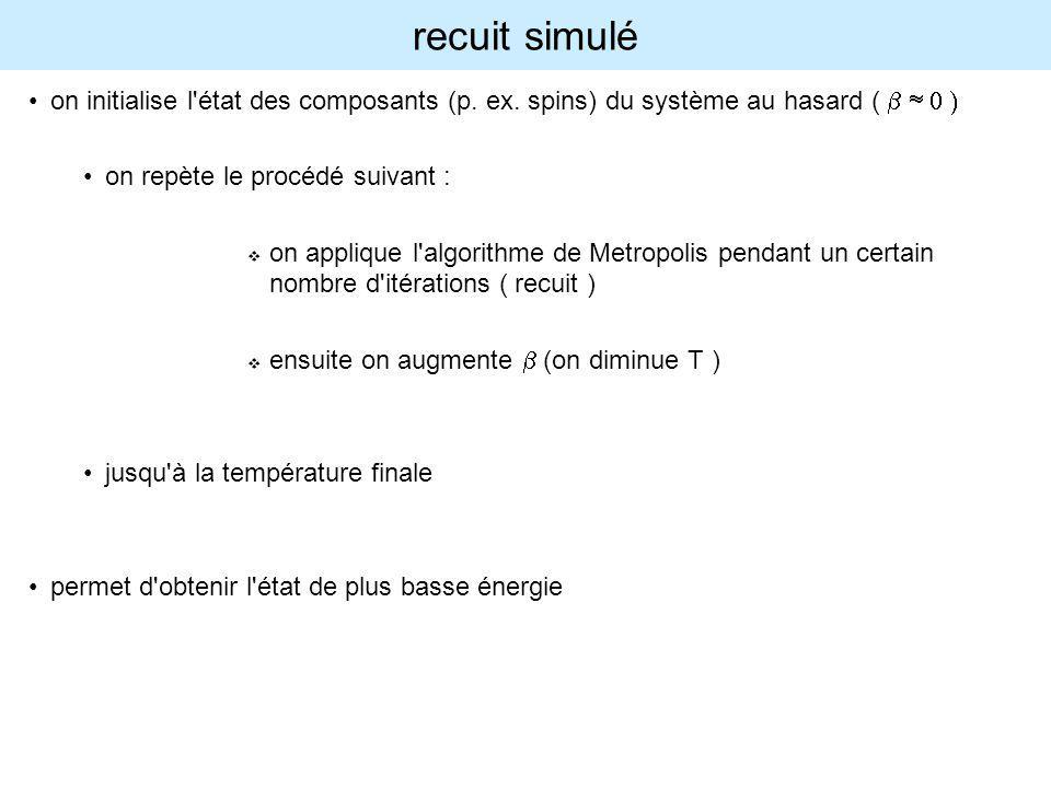 recuit simulé on initialise l'état des composants (p. ex. spins) du système au hasard ( on repète le procédé suivant : on applique l'algorithme de Met