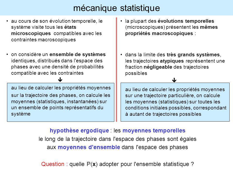 limite thermodynamique la limite s appelle limite thermodynamique les fluctuations s annulent : une seule valeur de l énergie avec probabilité 1 : comportement typique dans cette limite : valeur la plus probable = valeur moyenne prédictions microcanoniques = prédictions canoniques pratique : on calcule les propriétés à N 0 fini, et on passe à la limite prédiction du comportement typique (se vérifie avec probabilité 1) phrases équivalentes : fluctuations négligeables, E=E M avec probabilité 1, E=0, comportement typique