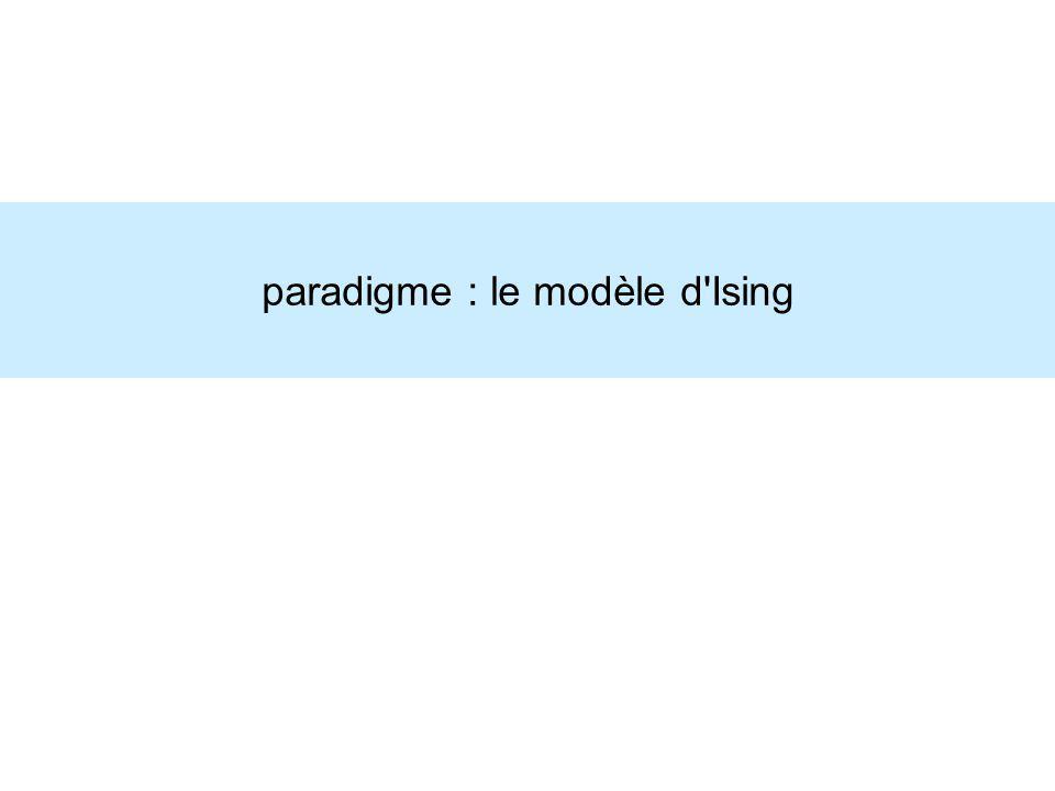 magnétisme : les particules (électrons, neutrons, molécules) possèdent un moment magnétique (spin) qui s oriente suivant le champ magnétique orientation préférentielle (qui minimise l énergie) : spin parallèle au champ aimantation (observable) : orientation moyenne des spins du système modèle d Ising : proposé pour décrire les propriétés magnétiques des solides moment magnétique élémentaire (spin) : seulement deux orientations possibles ( s=1) ou (s=-1) dans un champ magnétique h, les spins s orientent parallèlement à h : s i =signe(h) ou s i h > 0 énergie : -s i h énergie : N spins : aimantation : h mal orienté bien orienté spins d Ising (1)