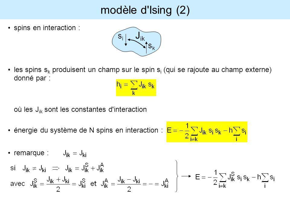 modèle d Ising (3) cas simples : modèle de cristal paramagnétique J ik =0 modèle de système ferromagnétique : J ik =J > 0 unidimensionnel : chaîne de spins bidimensionnel : réseau carré interactions à portée infinie (champ moyen) modèle de système désordonné : J ik = aléatoires J ik sisi sksk