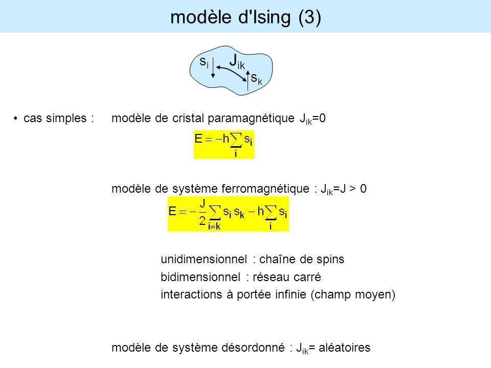 applications à d autres domaines (4) modèle d ordre-désordre dans les alliages s i =1 : le site i est occupé par un atome de type A s i =-1 : le site i est occupé par un atome de type B J ik =J AA, J AB ou J BB (J ik >0 si attraction, J ik <0 si répulsion) modèle de Hopfield de mémoire associative s i =1 : le neurone i est actif s i =-1 : le neurone i est inactif J ik = efficacité de la synapse entre les neurones modèles de consensus s i =1 : opinion favorable s i =-1 : opinion défavorable J ik = influence de l individu k sur l individu i...