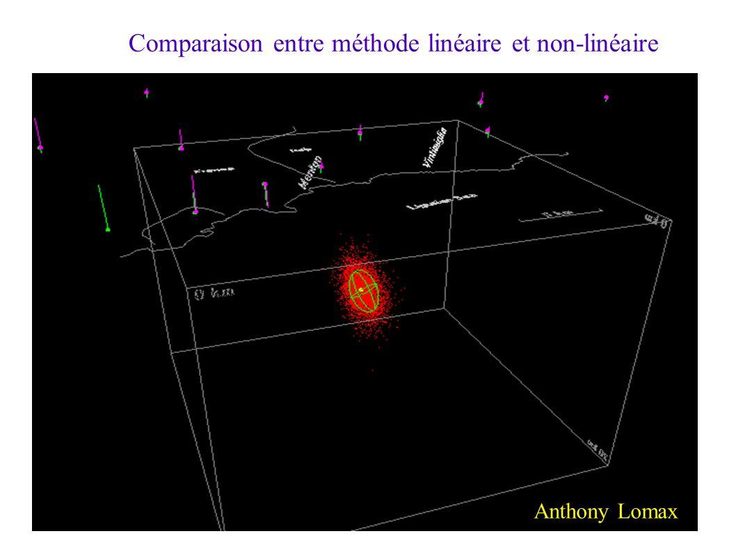 Comparaison entre méthode linéaire et non-linéaire Anthony Lomax