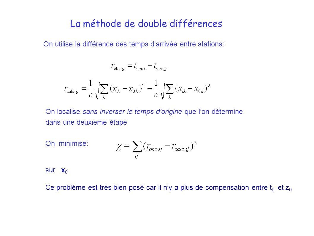 La méthode de double différences On utilise la différence des temps darrivée entre stations: On localise sans inverser le temps dorigine que lon détermine dans une deuxième étape On minimise: sur x 0 Ce problème est très bien posé car il ny a plus de compensation entre t 0 et z 0