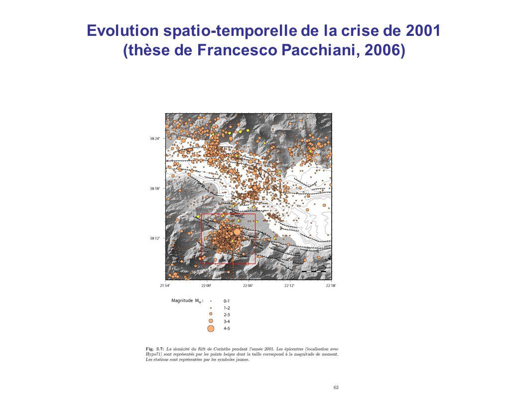 Evolution spatio-temporelle de la crise de 2001 (thèse de Francesco Pacchiani, 2006)