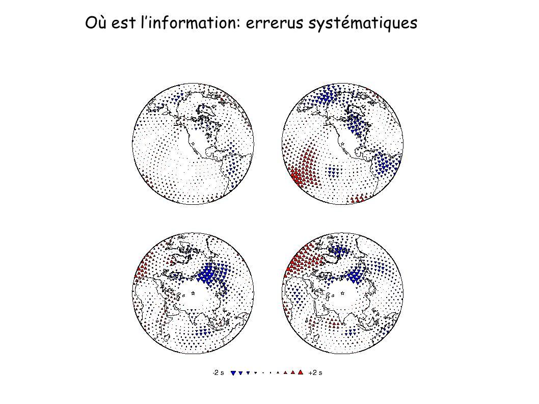Où est linformation: errerus systématiques