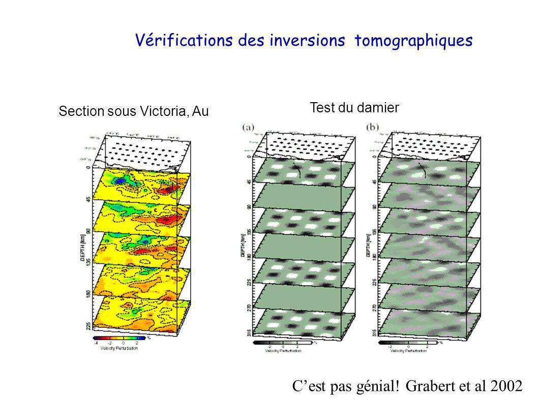 Vérifications des inversions tomographiques Section sous Victoria, Au Test du damier Cest pas génial! Grabert et al 2002