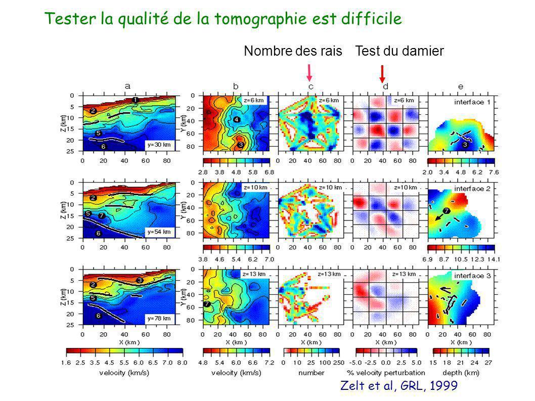 Tester la qualité de la tomographie est difficile Zelt et al, GRL, 1999 Nombre des raisTest du damier