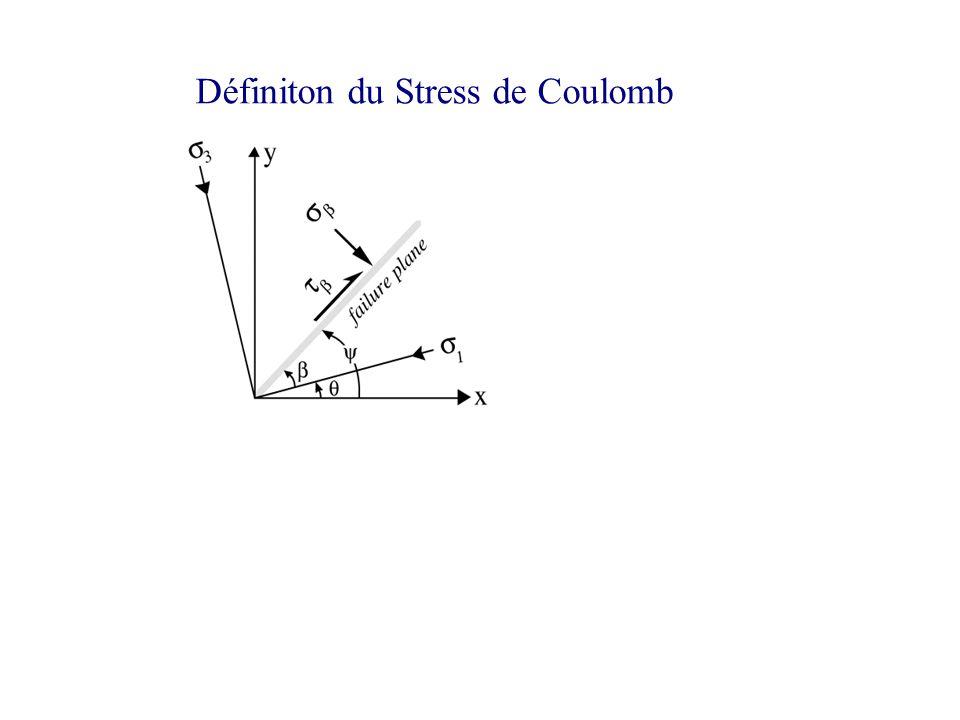 Définiton du Stress de Coulomb