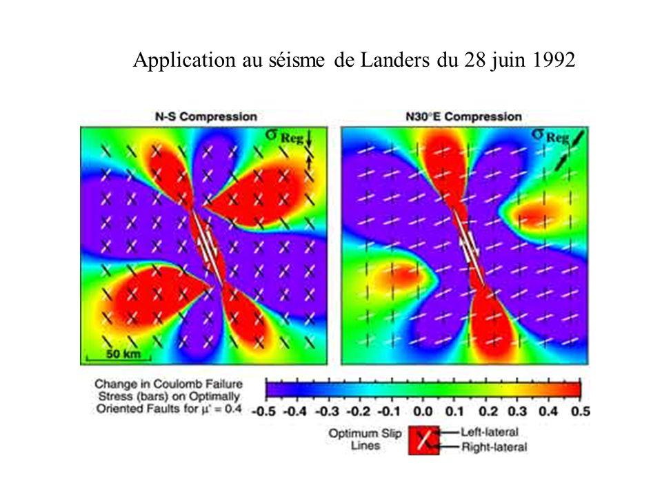 Application au séisme de Landers du 28 juin 1992