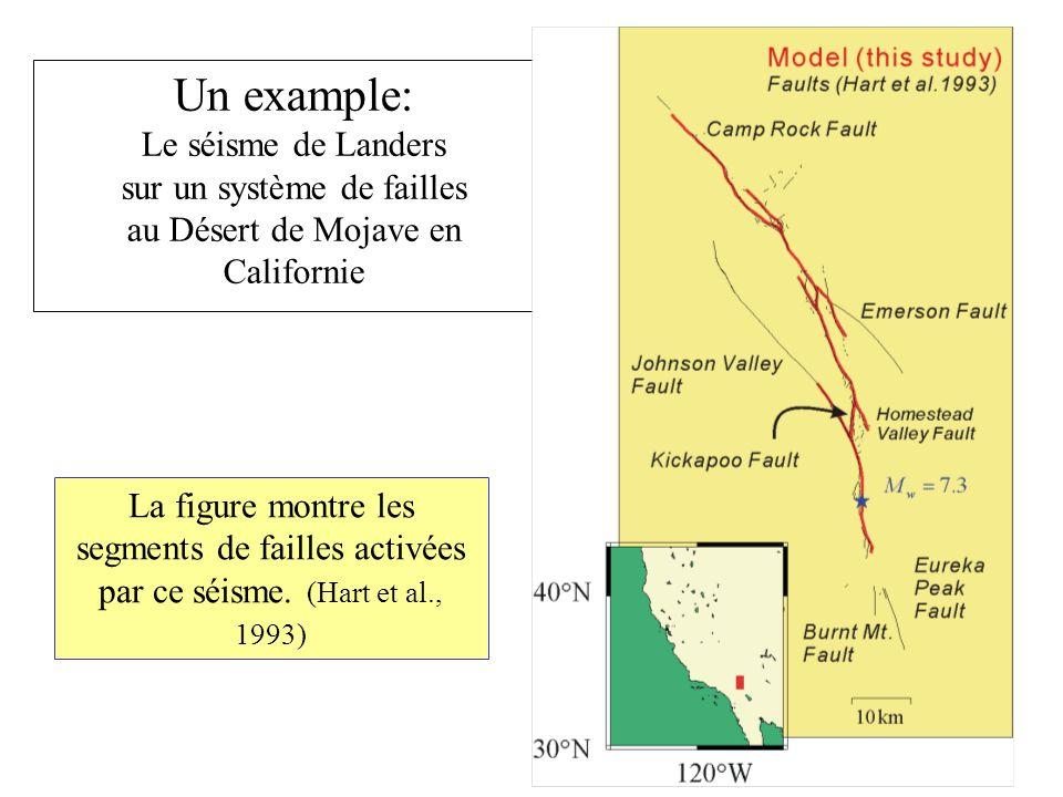 Un example: Le séisme de Landers sur un système de failles au Désert de Mojave en Californie La figure montre les segments de failles activées par ce séisme.