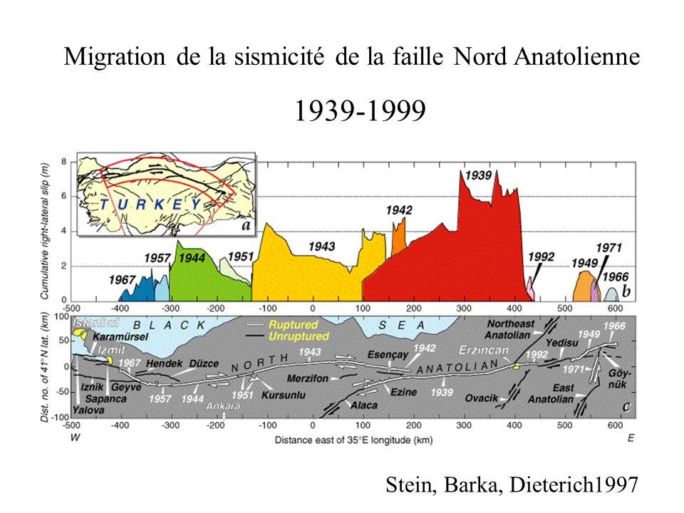 Migration de la sismicité de la faille Nord Anatolienne 1939-1999 Stein, Barka, Dieterich1997