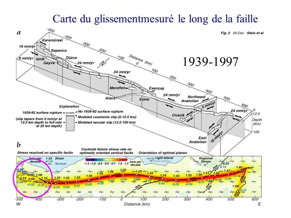 Carte du glissementmesuré le long de la faille 1939-1997