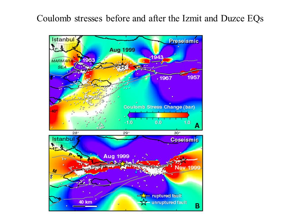 Coulomb stresses before and after the Izmit and Duzce EQs