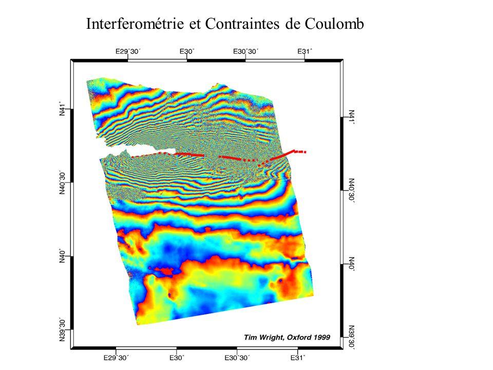 Interferométrie et Contraintes de Coulomb