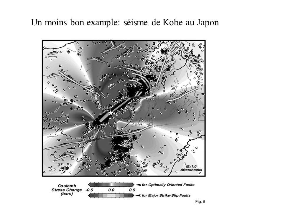 Un moins bon example: séisme de Kobe au Japon