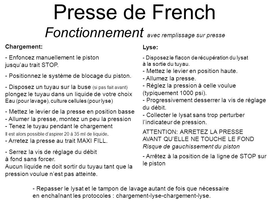 Presse de French Fonctionnement avec remplissage sur presse Chargement: - Enfoncez manuellement le piston jusquau trait STOP. - Positionnez le système