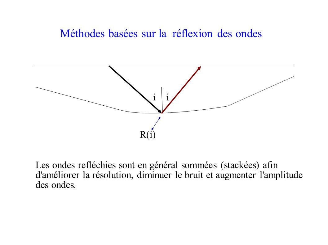 Méthodes basées sur la réflexion des ondes ii R(i) Les ondes refléchies sont en général sommées (stackées) afin d améliorer la résolution, diminuer le bruit et augmenter l amplitude des ondes.