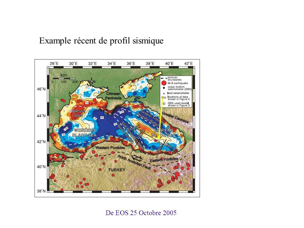 Example récent de profil sismique De EOS 25 Octobre 2005