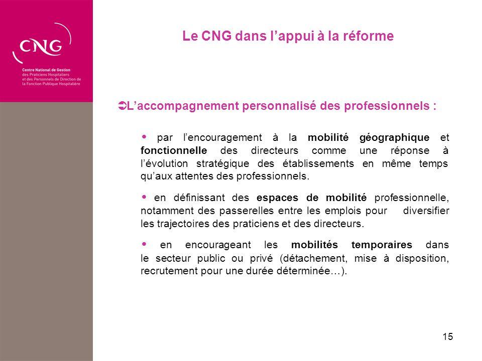 15 Le CNG dans lappui à la réforme Laccompagnement personnalisé des professionnels : par lencouragement à la mobilité géographique et fonctionnelle des directeurs comme une réponse à lévolution stratégique des établissements en même temps quaux attentes des professionnels.