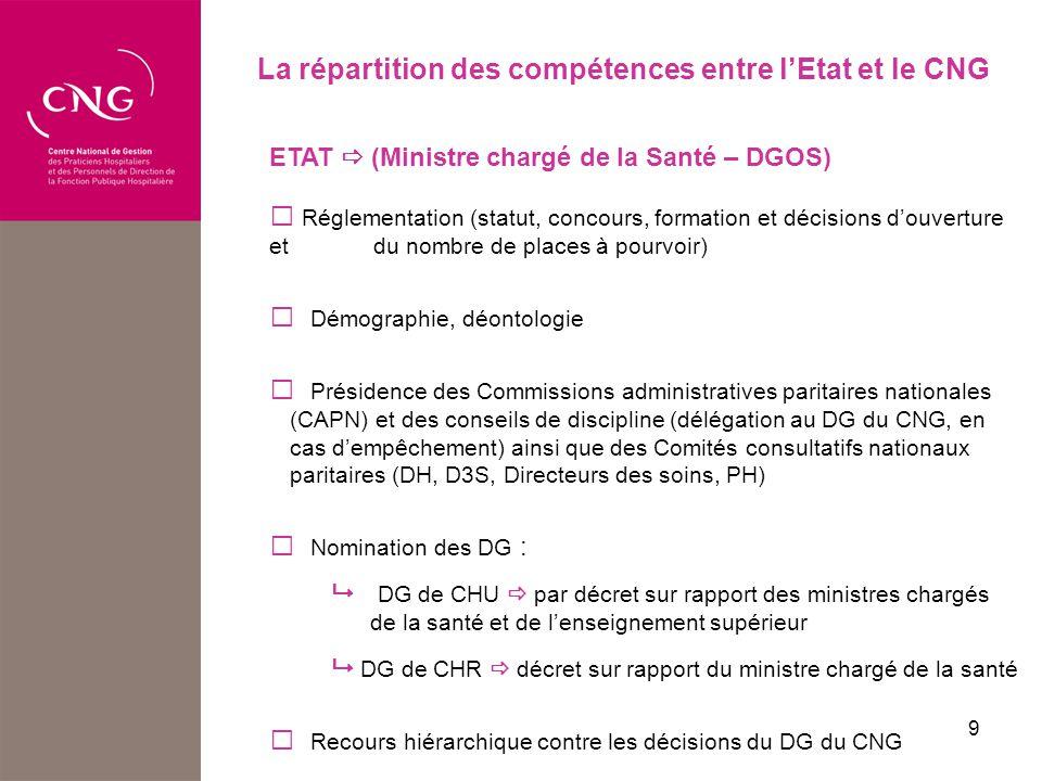 9 La répartition des compétences entre lEtat et le CNG ETAT (Ministre chargé de la Santé – DGOS) Réglementation (statut, concours, formation et décisions douverture et du nombre de places à pourvoir) Démographie, déontologie Présidence des Commissions administratives paritaires nationales (CAPN) et des conseils de discipline (délégation au DG du CNG, en cas dempêchement) ainsi que des Comités consultatifs nationaux paritaires (DH, D3S, Directeurs des soins, PH) Nomination des DG : DG de CHU par décret sur rapport des ministres chargés de la santé et de lenseignement supérieur DG de CHR décret sur rapport du ministre chargé de la santé Recours hiérarchique contre les décisions du DG du CNG