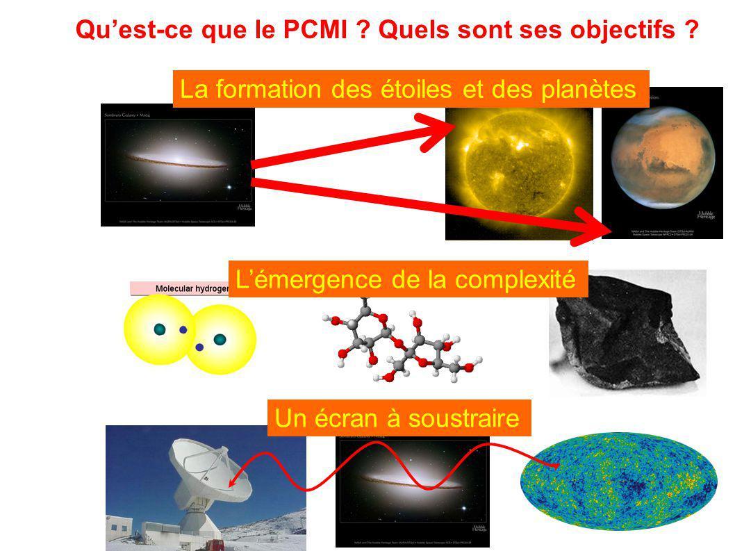 Quest-ce que le PCMI ? Quels sont ses objectifs ? La formation des étoiles et des planètes Lémergence de la complexité Un écran à soustraire